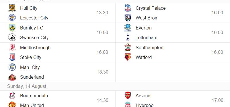 Premier League – 1.runde