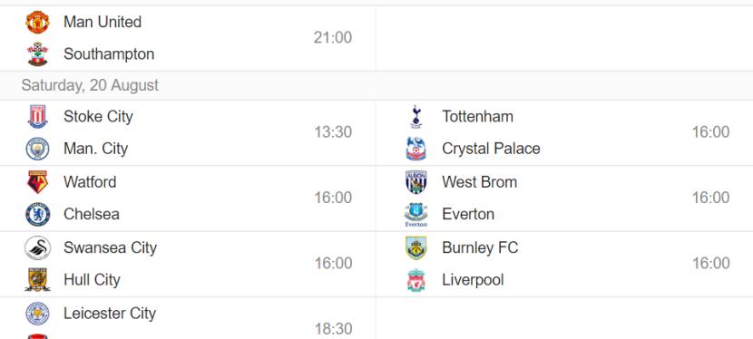Premier League – 2.runde