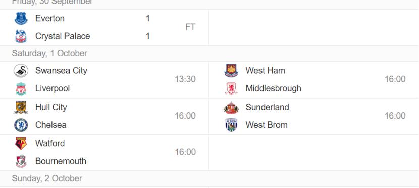 Premier League – 7.runde
