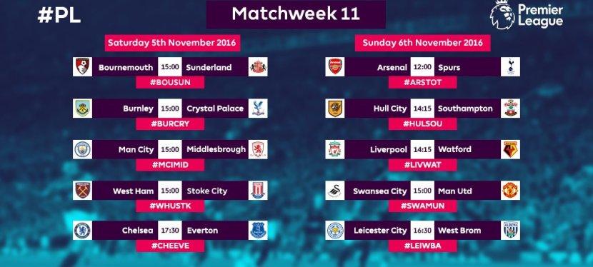 Premier League – 11.runde
