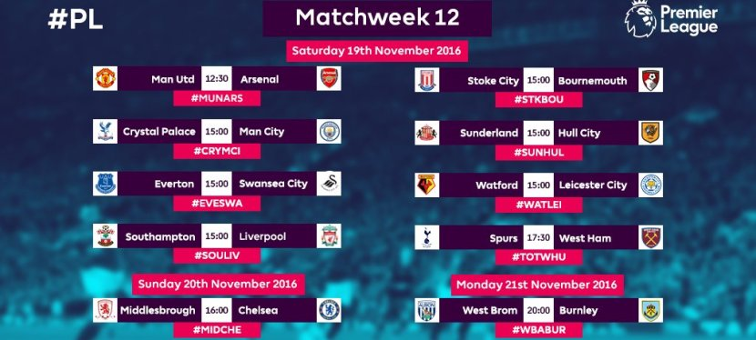 Premier League – 12. runde