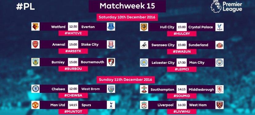 Premier League – 15.runde